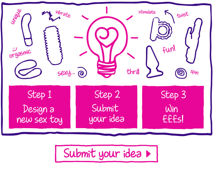 Design a Sex Toy - Submit your idea