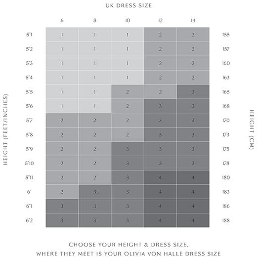 Olivia Von Halle size chart