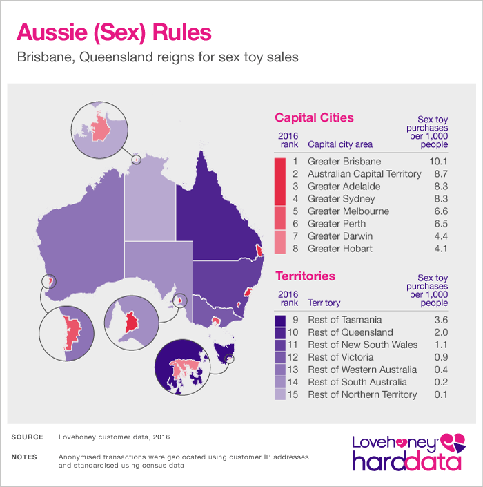 Australia Sex Toy Sales - desktop