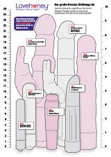 Vibratorgrößen-Guide