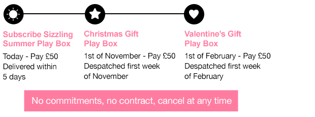 Play Box Delivery Timings