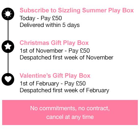 Play Box Timeline