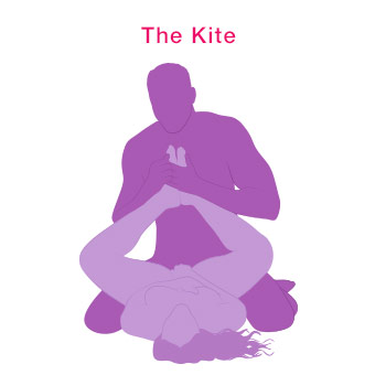 Best Sex Positions for Small Penises - The Kite