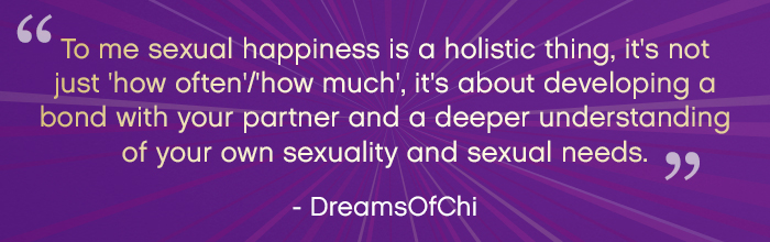 Sexual Happiness as Told by You